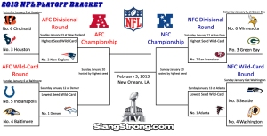 2013-NFL-Playoff-Brackets