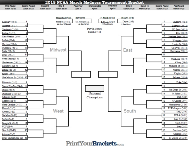 printable-march-madness-bracket