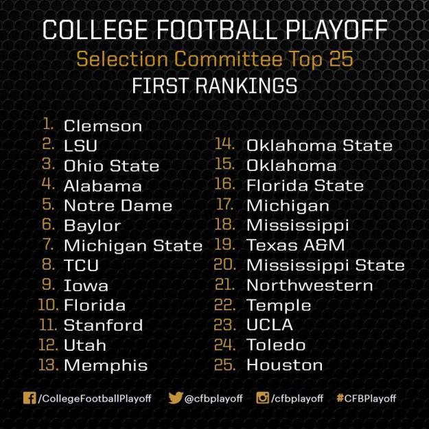 CFB top 25