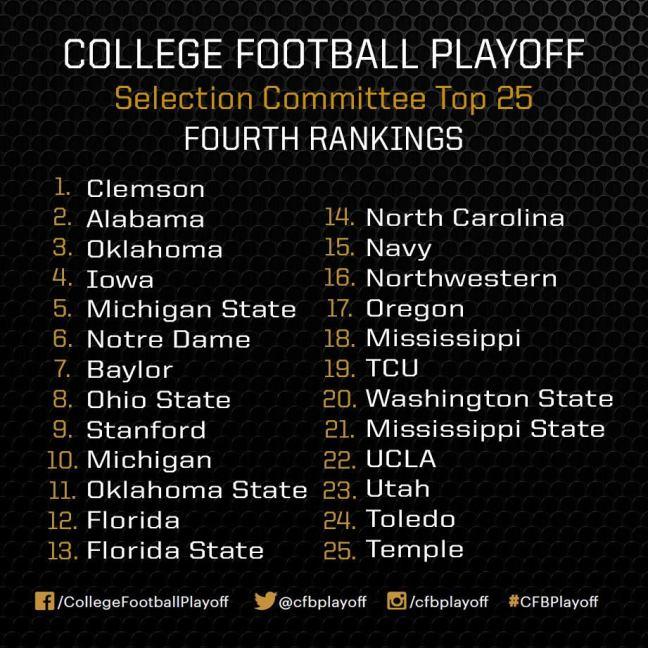 CFP Week 13 Top 25