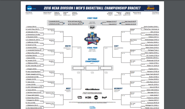 2016 NCAA Division I Men's Basketball Championship Official Bracket